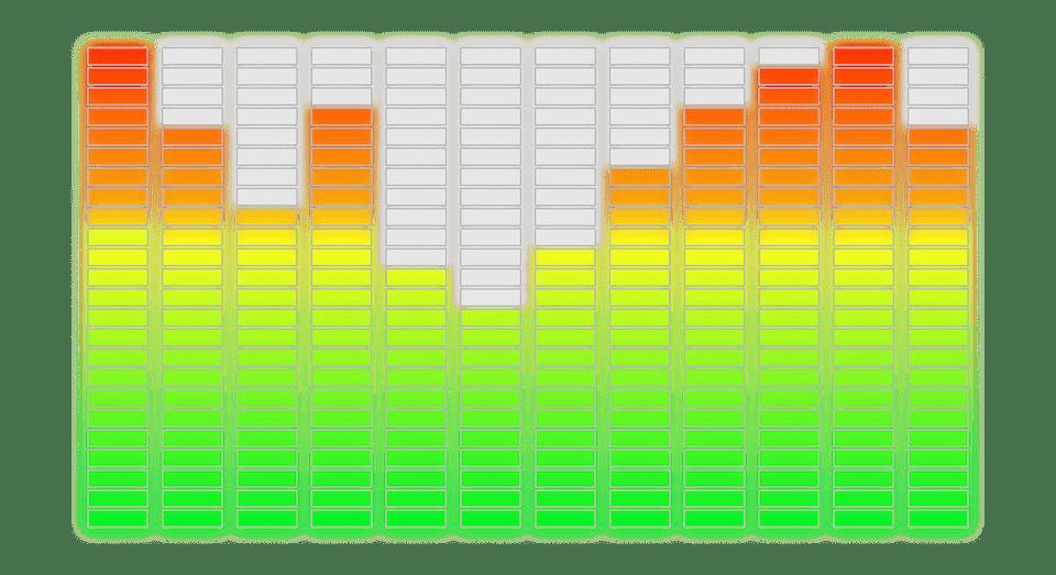 recording level meter